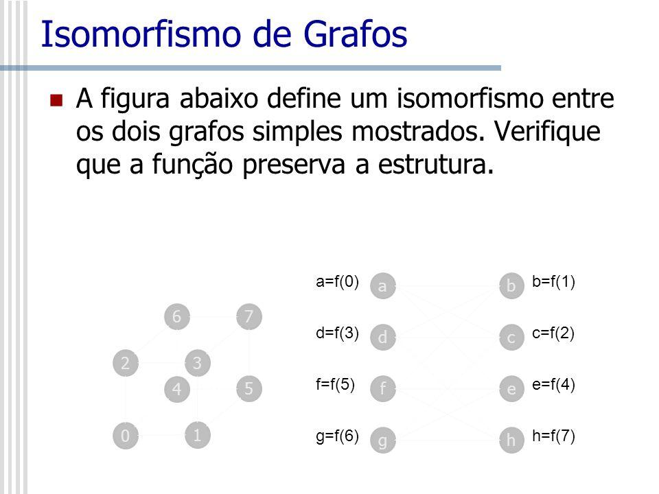 Isomorfismo de Grafos A figura abaixo define um isomorfismo entre os dois grafos simples mostrados. Verifique que a função preserva a estrutura. 23 0