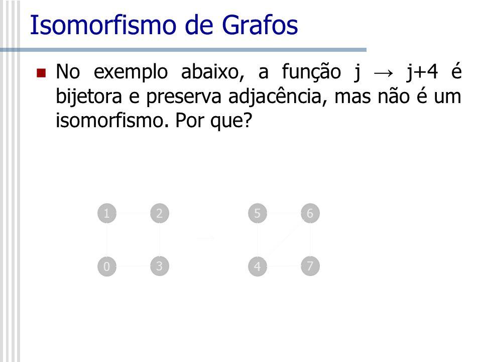 Isomorfismo de Grafos No exemplo abaixo, a função j j+4 é bijetora e preserva adjacência, mas não é um isomorfismo. Por que? 12 0 3 56 4 7