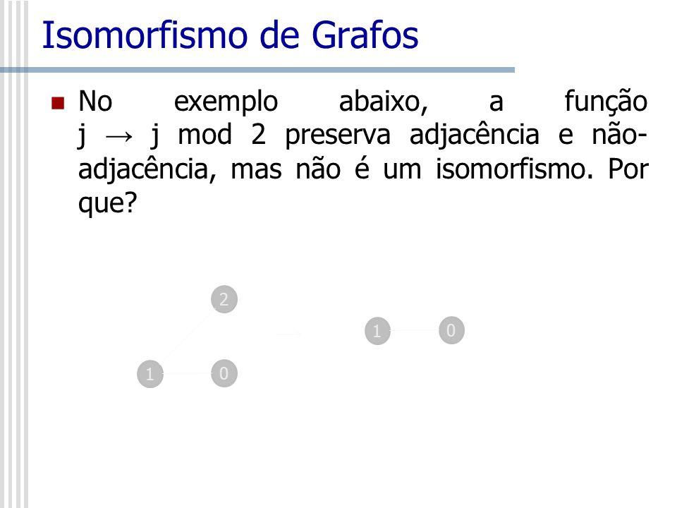 Isomorfismo de Grafos No exemplo abaixo, a função j j mod 2 preserva adjacência e não- adjacência, mas não é um isomorfismo. Por que? 2 1 0 1 0