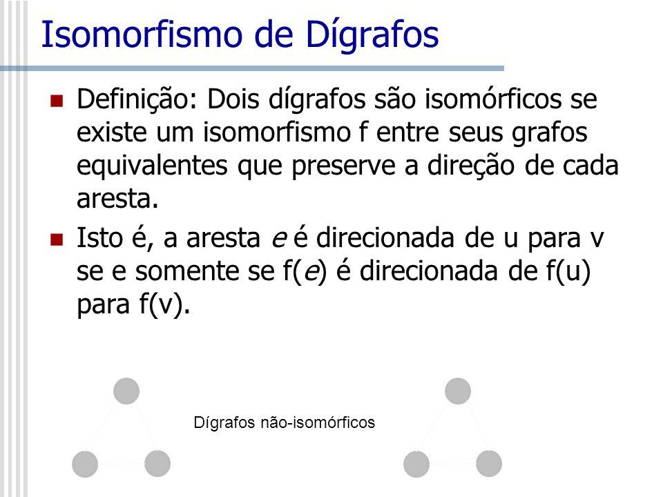 Isomorfismo de Dígrafos Definição: Dois dígrafos são isomórficos se existe um isomorfismo f entre seus grafos equivalentes que preserve a direção de c