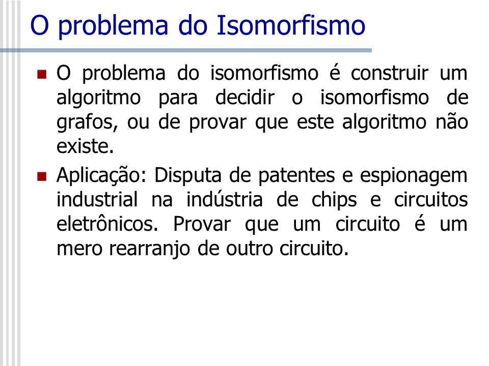 O problema do Isomorfismo O problema do isomorfismo é construir um algoritmo para decidir o isomorfismo de grafos, ou de provar que este algoritmo não