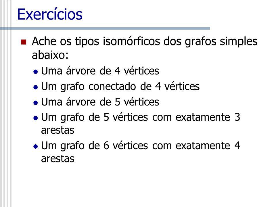 Exercícios Ache os tipos isomórficos dos grafos simples abaixo: Uma árvore de 4 vértices Um grafo conectado de 4 vértices Uma árvore de 5 vértices Um
