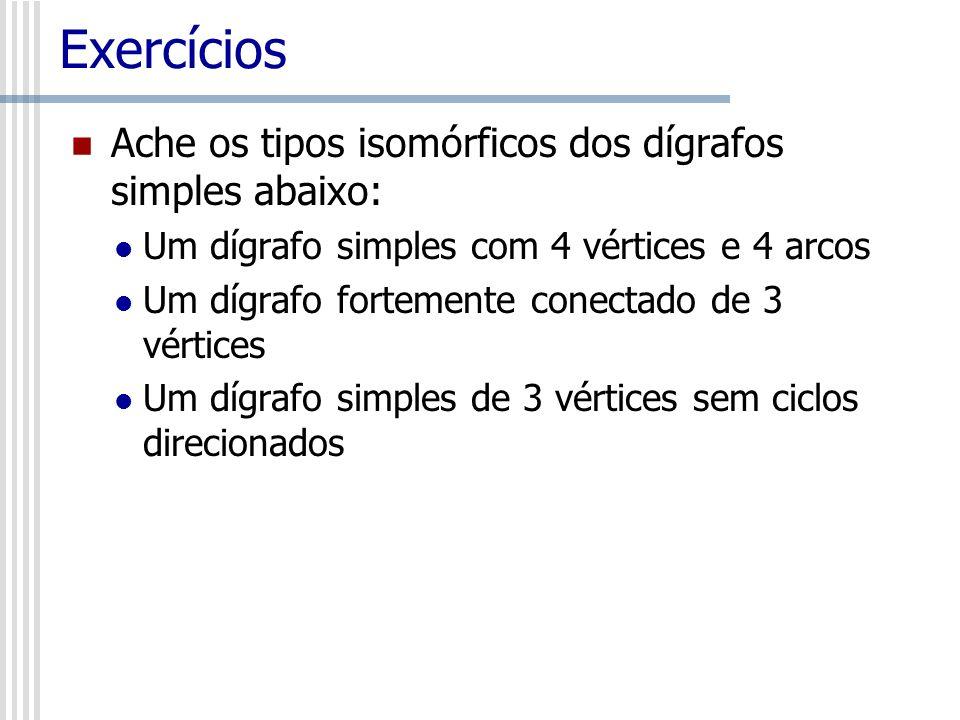 Exercícios Ache os tipos isomórficos dos dígrafos simples abaixo: Um dígrafo simples com 4 vértices e 4 arcos Um dígrafo fortemente conectado de 3 vér