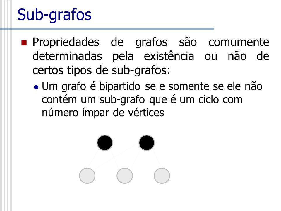 Sub-grafos Propriedades de grafos são comumente determinadas pela existência ou não de certos tipos de sub-grafos: Um grafo é bipartido se e somente s