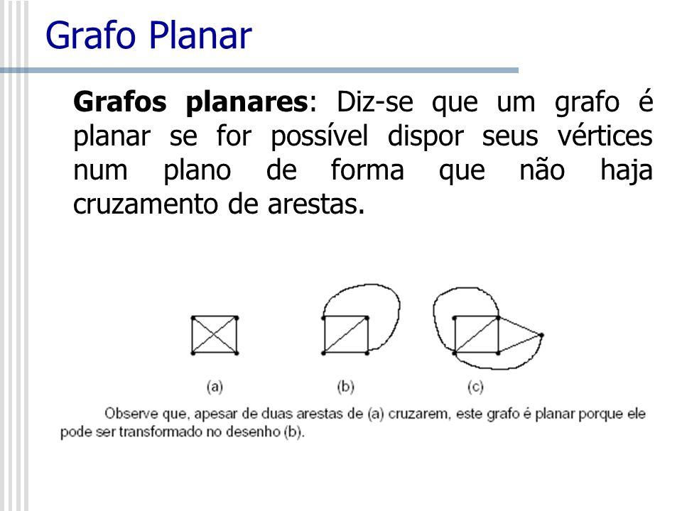Grafo Planar Grafos planares: Diz-se que um grafo é planar se for possível dispor seus vértices num plano de forma que não haja cruzamento de arestas.