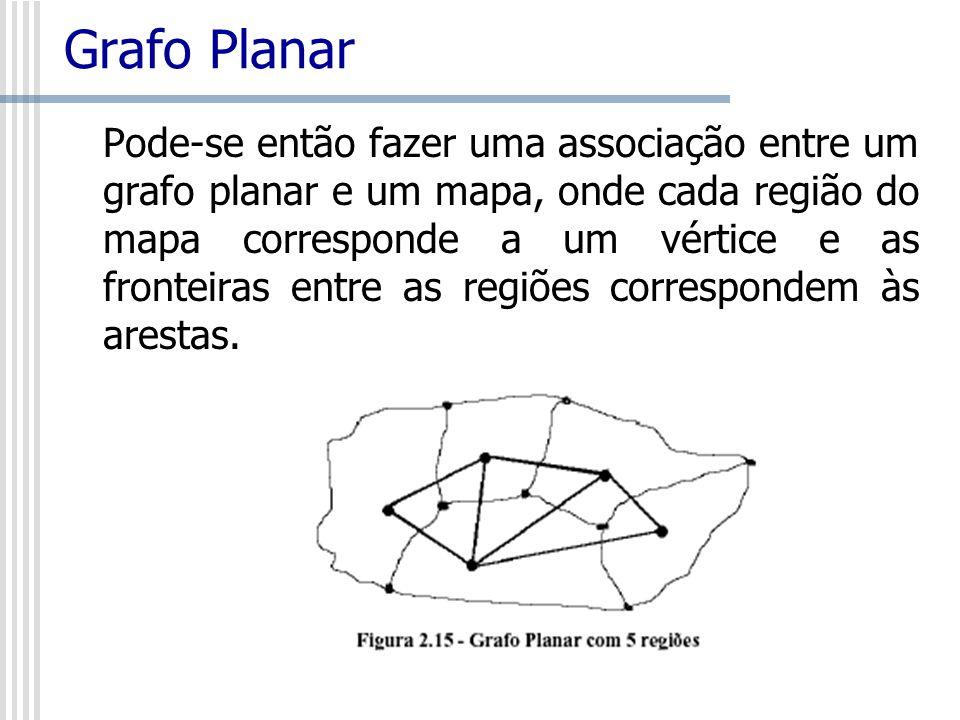 Grafo Planar Pode-se então fazer uma associação entre um grafo planar e um mapa, onde cada região do mapa corresponde a um vértice e as fronteiras ent