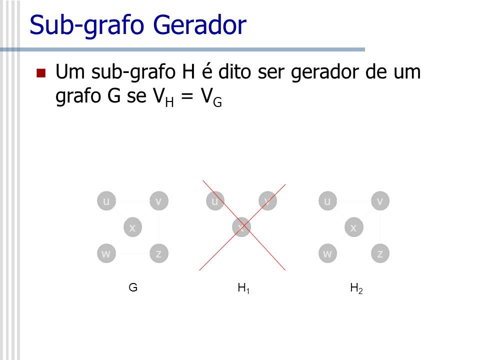 Sub-grafo Gerador Um sub-grafo H é dito ser gerador de um grafo G se V H = V G v x z u w G v x u H1H1 v x z u w H2H2