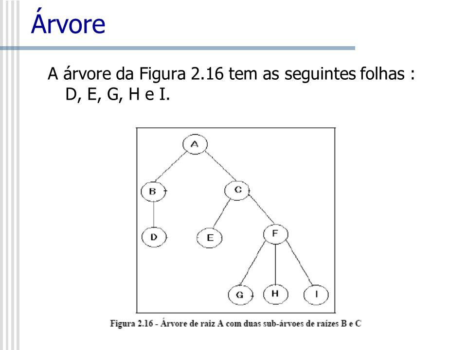 Árvore A árvore da Figura 2.16 tem as seguintes folhas : D, E, G, H e I.