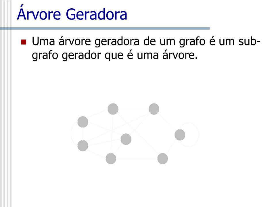 Árvore Geradora Uma árvore geradora de um grafo é um sub- grafo gerador que é uma árvore.