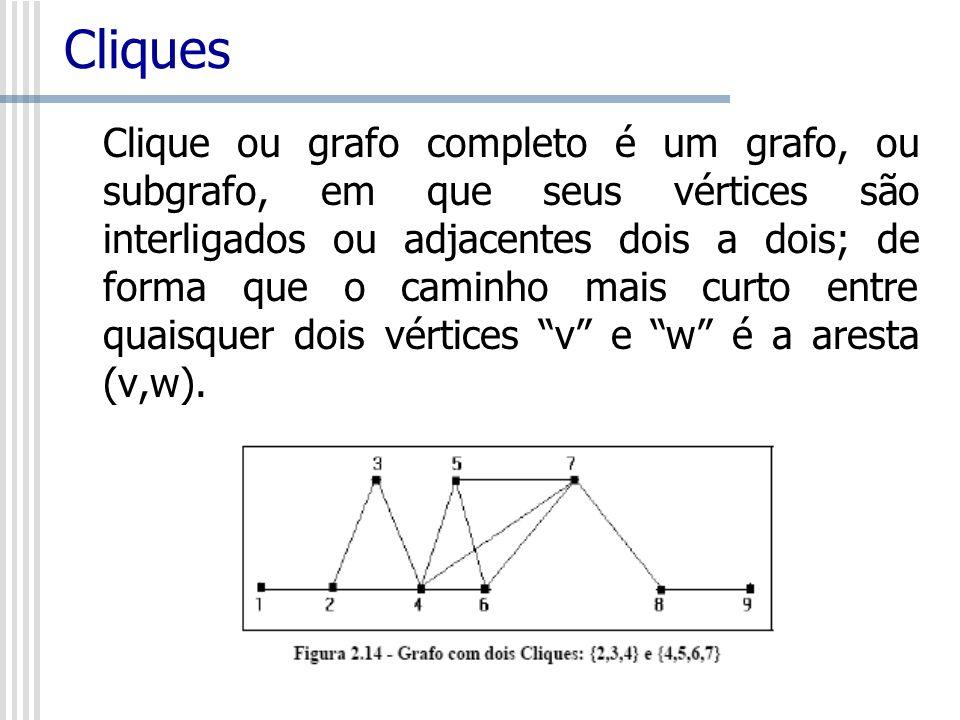 Cliques Clique ou grafo completo é um grafo, ou subgrafo, em que seus vértices são interligados ou adjacentes dois a dois; de forma que o caminho mais