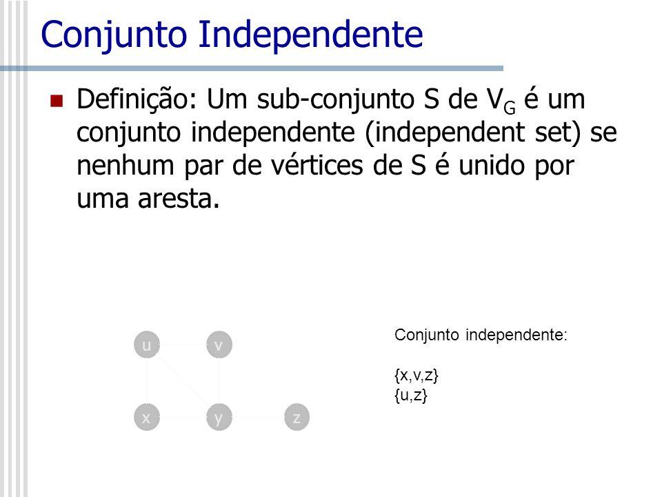 Conjunto Independente Definição: Um sub-conjunto S de V G é um conjunto independente (independent set) se nenhum par de vértices de S é unido por uma