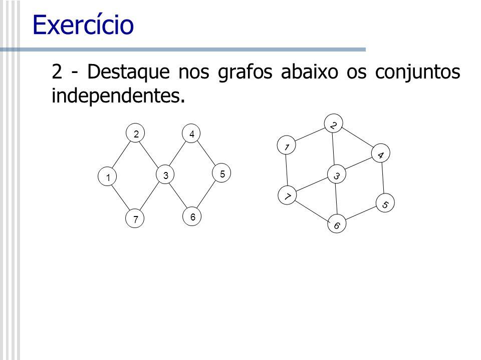 Exercício 2 - Destaque nos grafos abaixo os conjuntos independentes. 1 2 3 4 5 6 7 1 2 3 4 5 6 7