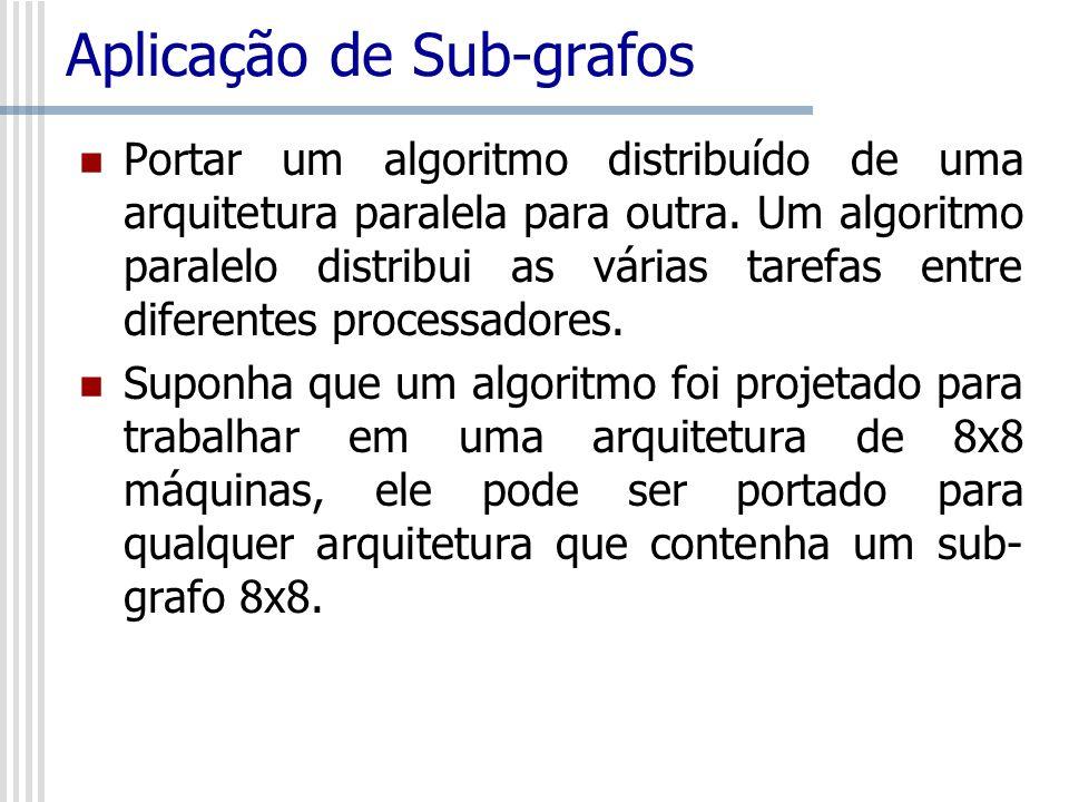 Aplicação de Sub-grafos Portar um algoritmo distribuído de uma arquitetura paralela para outra. Um algoritmo paralelo distribui as várias tarefas entr