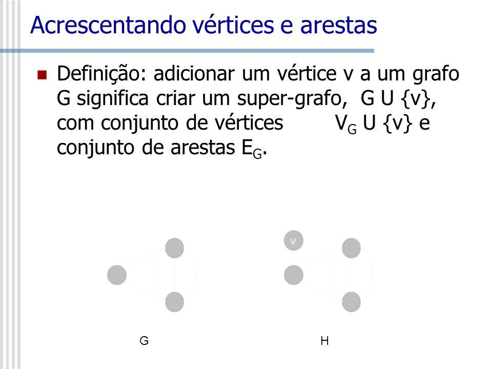 Acrescentando vértices e arestas Definição: adicionar um vértice v a um grafo G significa criar um super-grafo, G U {v}, com conjunto de vértices V G