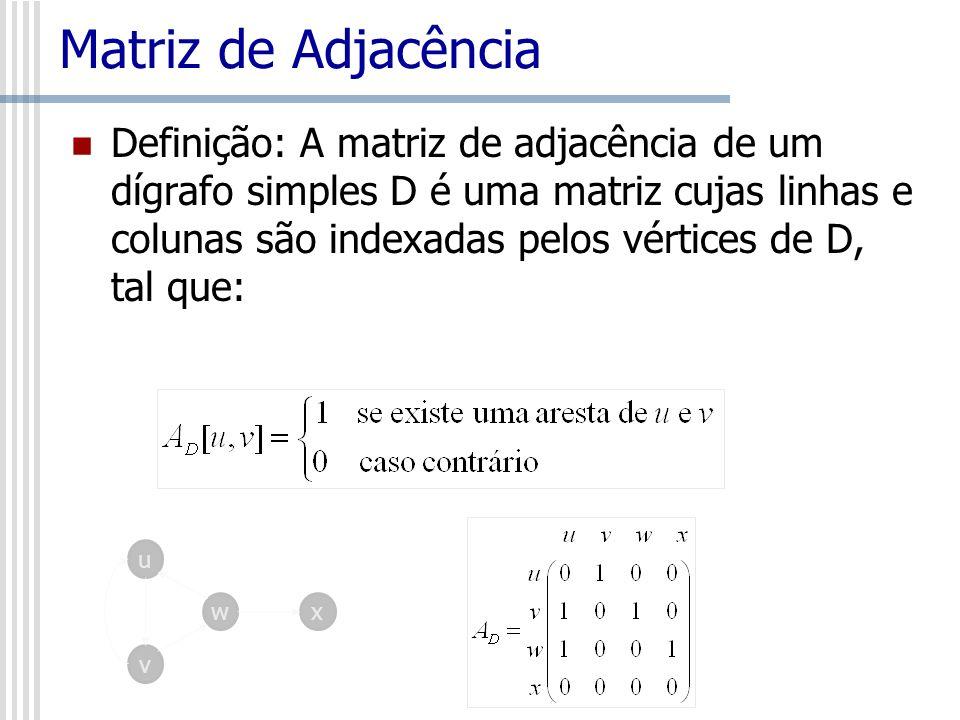 Matriz de Adjacência Definição: A matriz de adjacência de um dígrafo simples D é uma matriz cujas linhas e colunas são indexadas pelos vértices de D,