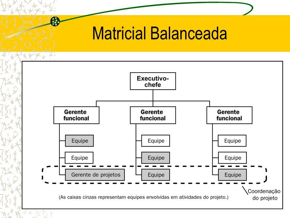 Matricial Balanceada
