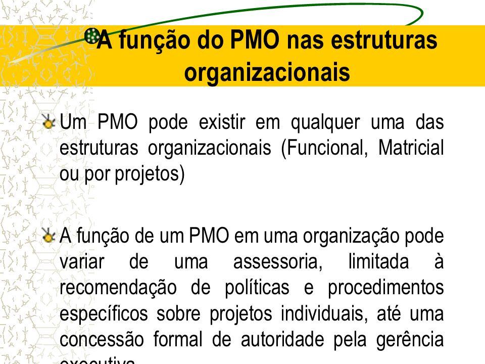 A função do PMO nas estruturas organizacionais Um PMO pode existir em qualquer uma das estruturas organizacionais (Funcional, Matricial ou por projeto