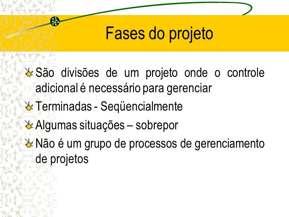 Fases do projeto São divisões de um projeto onde o controle adicional é necessário para gerenciar Terminadas - Seqüencialmente Algumas situações – sob