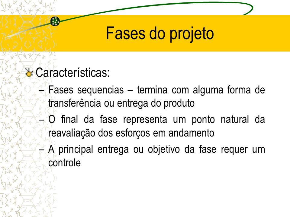 Fases do projeto Características: –Fases sequencias – termina com alguma forma de transferência ou entrega do produto –O final da fase representa um p