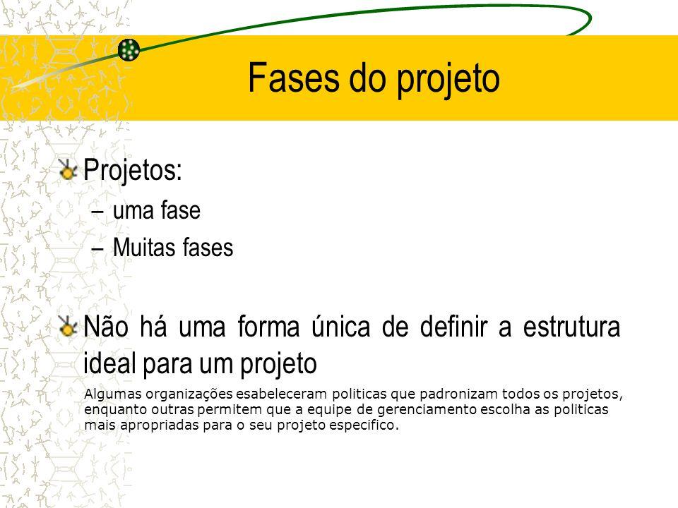 Fases do projeto Projetos: –uma fase –Muitas fases Não há uma forma única de definir a estrutura ideal para um projeto Algumas organizações esabelecer