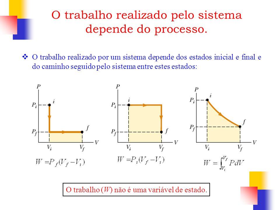 O trabalho realizado por um sistema depende dos estados inicial e final e do caminho seguido pelo sistema entre estes estados: O trabalho (W) não é um