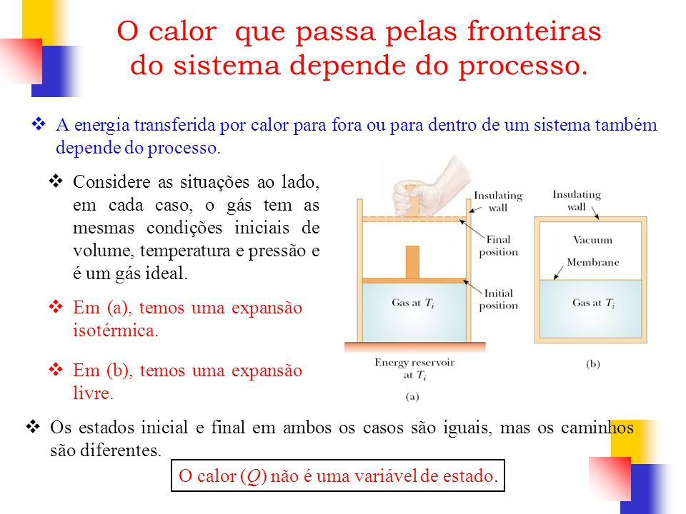 A energia transferida por calor para fora ou para dentro de um sistema também depende do processo. Considere as situações ao lado, em cada caso, o gás