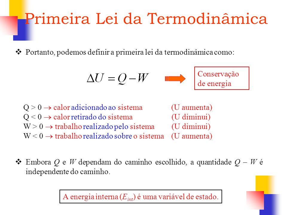 Primeira Lei da Termodinâmica Portanto, podemos definir a primeira lei da termodinâmica como: Embora Q e W dependam do caminho escolhido, a quantidade