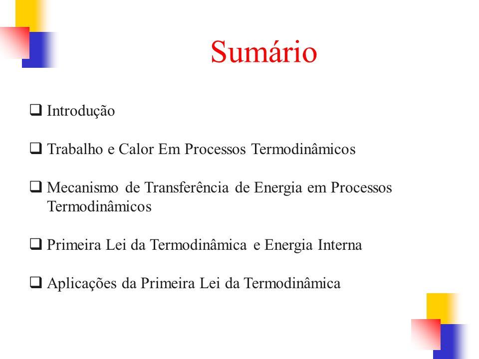 Sumário Introdução Trabalho e Calor Em Processos Termodinâmicos Mecanismo de Transferência de Energia em Processos Termodinâmicos Primeira Lei da Term