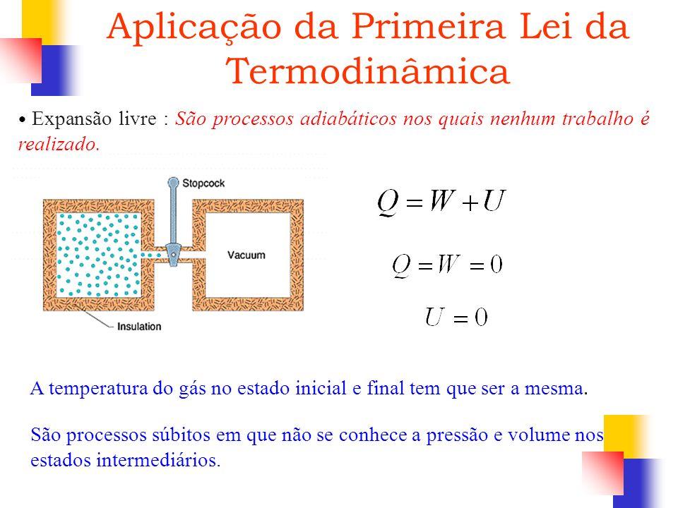 A temperatura do gás no estado inicial e final tem que ser a mesma. São processos súbitos em que não se conhece a pressão e volume nos estados interme