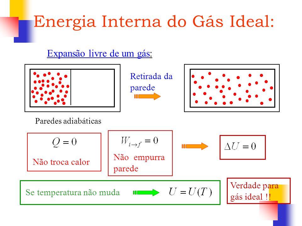 Expansão livre de um gás: Retirada da parede Paredes adiabáticas Não troca calor Não empurra parede Se temperatura não muda Verdade para gás ideal !!