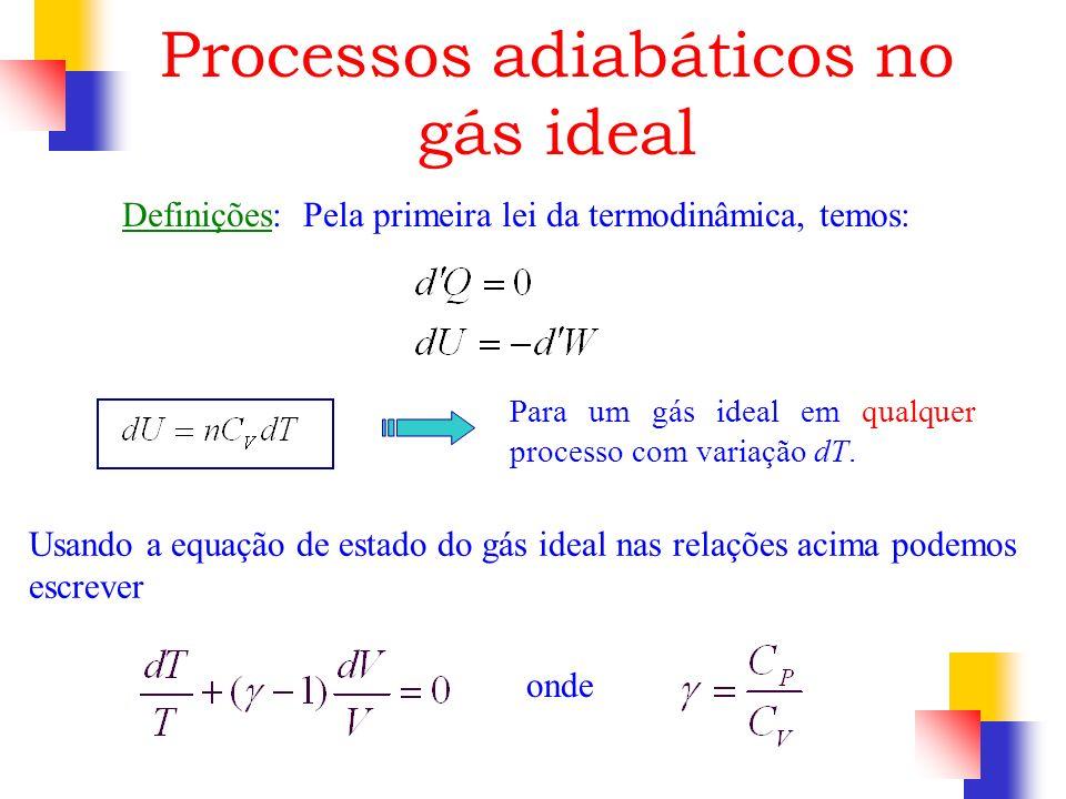 Definições: Pela primeira lei da termodinâmica, temos: Para um gás ideal em qualquer processo com variação dT. onde Usando a equação de estado do gás