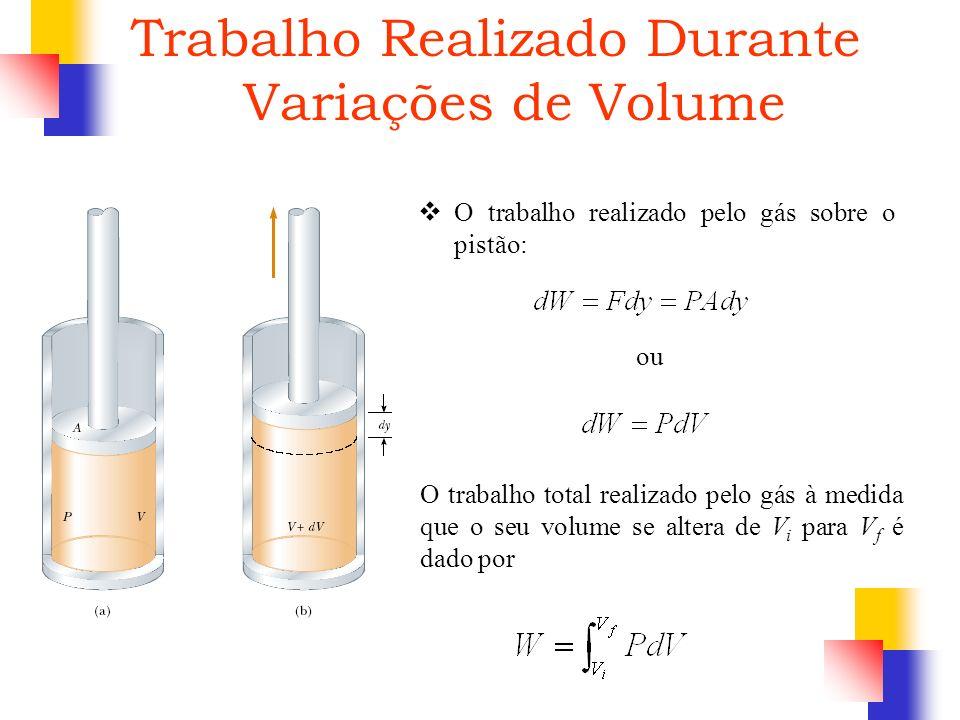 Trabalho Realizado Durante Variações de Volume O trabalho realizado pelo gás sobre o pistão: ou O trabalho total realizado pelo gás à medida que o seu