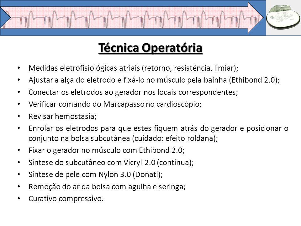 Técnica Operatória Medidas eletrofisiológicas atriais (retorno, resistência, limiar); Ajustar a alça do eletrodo e fixá-lo no músculo pela bainha (Eth