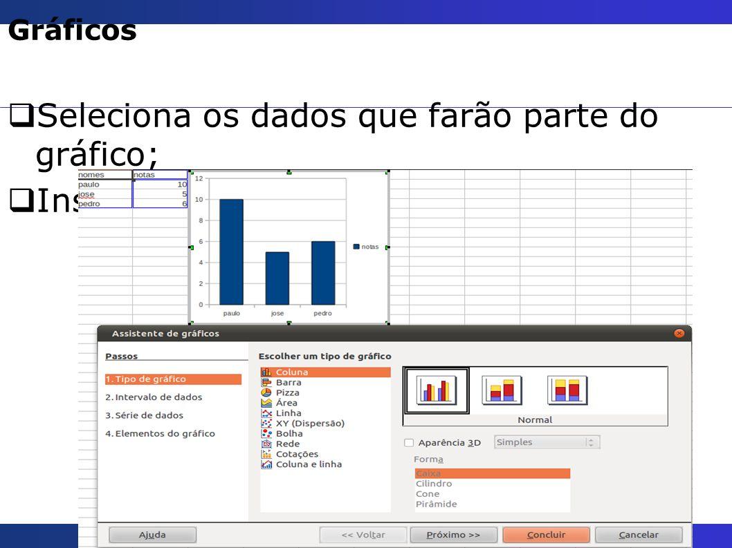 @yaskaramenescal UFERSA -RN Gráficos Seleciona os dados que farão parte do gráfico; Inserir - > Gráfico