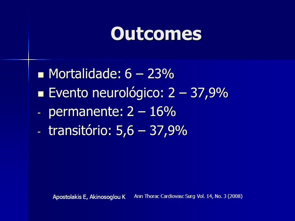 Outcomes Mortalidade: 6 – 23% Mortalidade: 6 – 23% Evento neurológico: 2 – 37,9% Evento neurológico: 2 – 37,9% - permanente: 2 – 16% - transitório: 5,