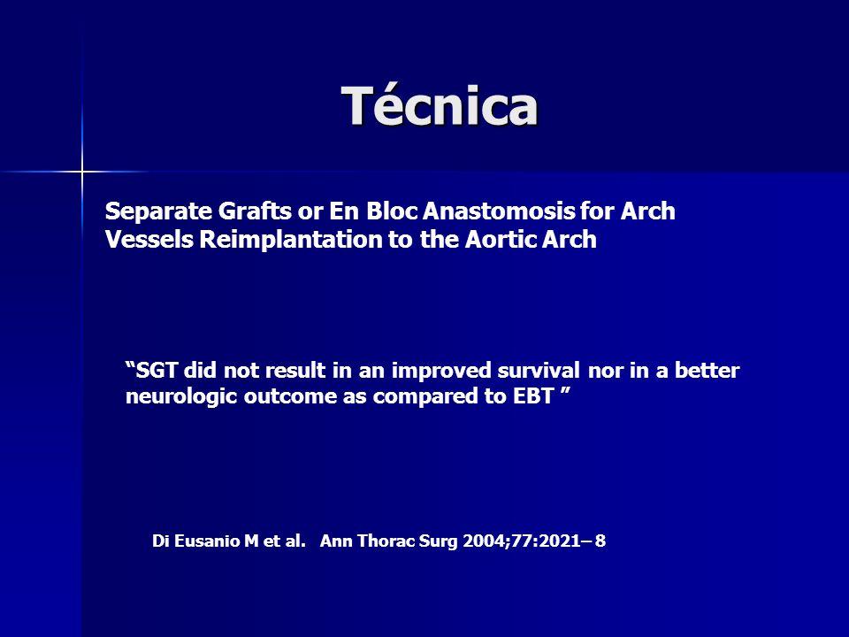 Técnica Separate Grafts or En Bloc Anastomosis for Arch Vessels Reimplantation to the Aortic Arch Di Eusanio M et al. Ann Thorac Surg 2004;77:2021– 8