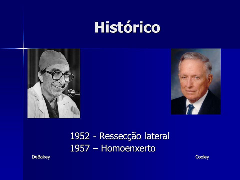 Histórico 1952 - Ressecção lateral 1952 - Ressecção lateral 1957 – Homoenxerto 1957 – Homoenxerto DeBakey Cooley