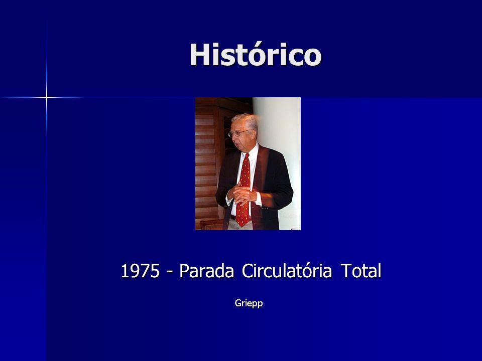 Histórico 1975 - Parada Circulatória Total 1975 - Parada Circulatória TotalGriepp