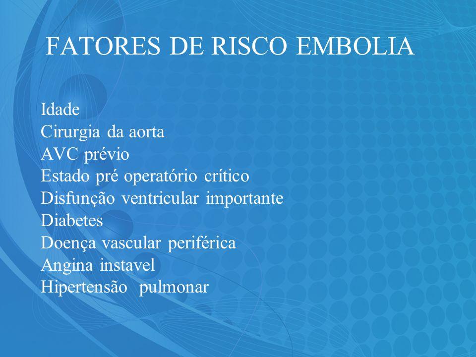 FATORES DE RISCO EMBOLIA Idade Cirurgia da aorta AVC prévio Estado pré operatório crítico Disfunção ventricular importante Diabetes Doença vascular pe