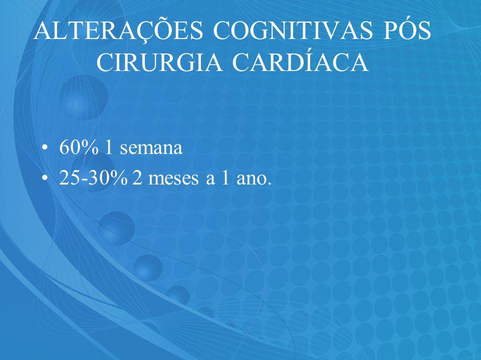 ALTERAÇÕES COGNITIVAS PÓS CIRURGIA CARDÍACA 60% 1 semana 25-30% 2 meses a 1 ano.