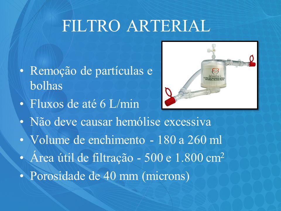 FILTRO ARTERIAL Remoção de partículas e bolhas Fluxos de até 6 L/min Não deve causar hemólise excessiva Volume de enchimento - 180 a 260 ml Área útil