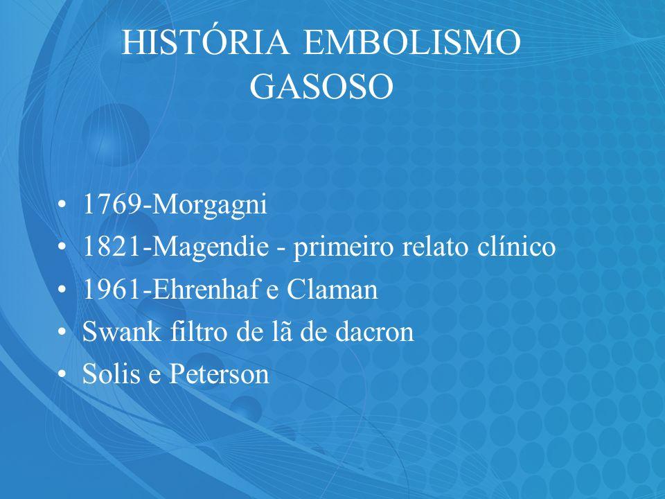 HISTÓRIA EMBOLISMO GASOSO 1769-Morgagni 1821-Magendie - primeiro relato clínico 1961-Ehrenhaf e Claman Swank filtro de lã de dacron Solis e Peterson
