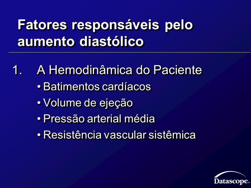 Fatores responsáveis pelo aumento diastólico 1.A Hemodinâmica do Paciente Batimentos cardíacosBatimentos cardíacos Volume de ejeçãoVolume de ejeção Pr