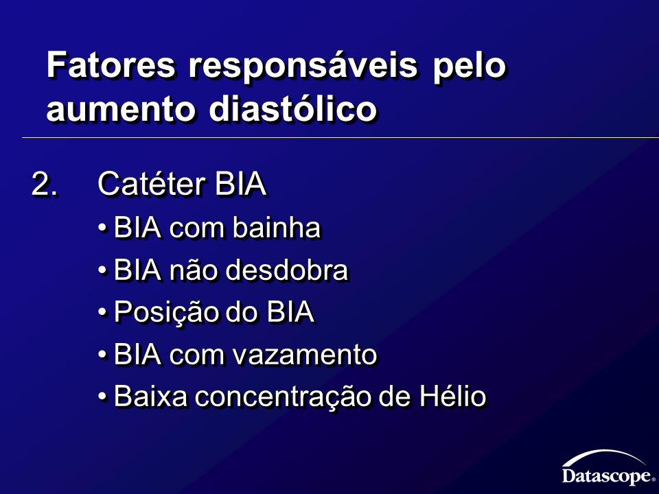 Fatores responsáveis pelo aumento diastólico 2.Catéter BIA BIA com bainhaBIA com bainha BIA não desdobraBIA não desdobra Posição do BIAPosição do BIA