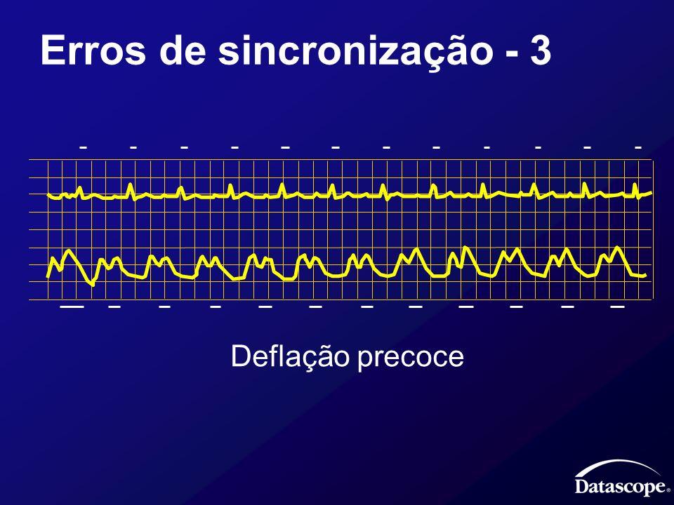 Erros de sincronização - 3 Deflação precoce