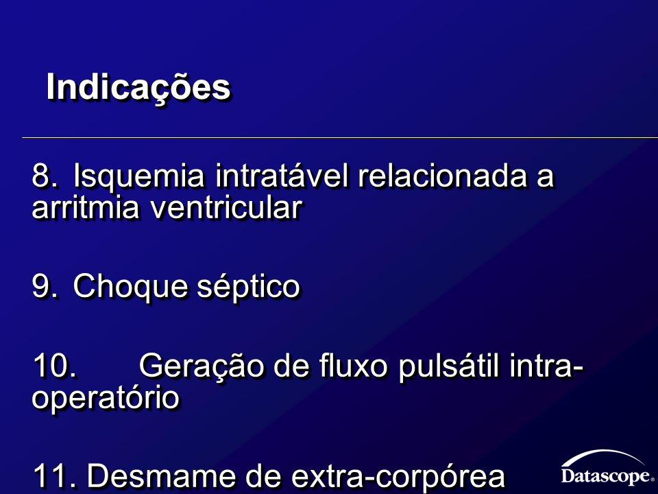 IndicaçõesIndicações 8.Isquemia intratável relacionada a arritmia ventricular 8.Isquemia intratável relacionada a arritmia ventricular 9.Choque séptic