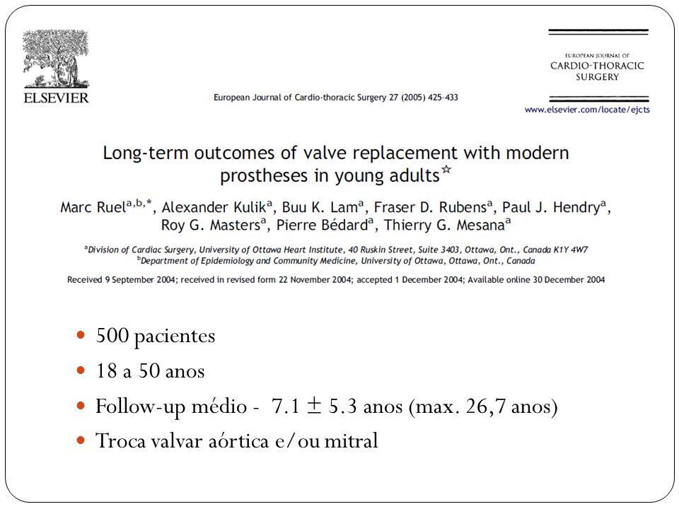 500 pacientes 18 a 50 anos Follow-up médio - 7.1 ± 5.3 anos (max. 26,7 anos) Troca valvar aórtica e/ou mitral
