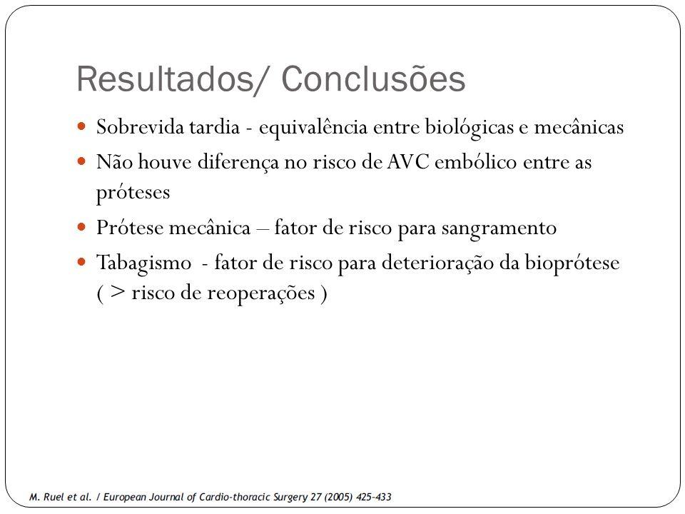 Resultados/ Conclusões Sobrevida tardia - equivalência entre biológicas e mecânicas Não houve diferença no risco de AVC embólico entre as próteses Pró