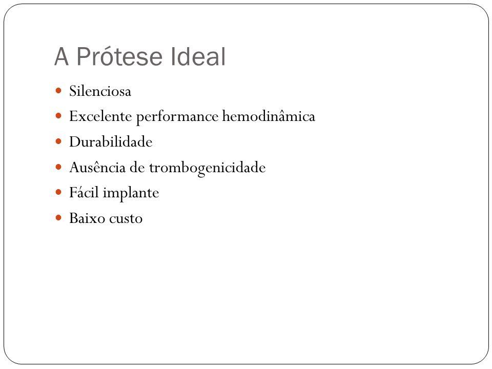 A Prótese Ideal Silenciosa Excelente performance hemodinâmica Durabilidade Ausência de trombogenicidade Fácil implante Baixo custo