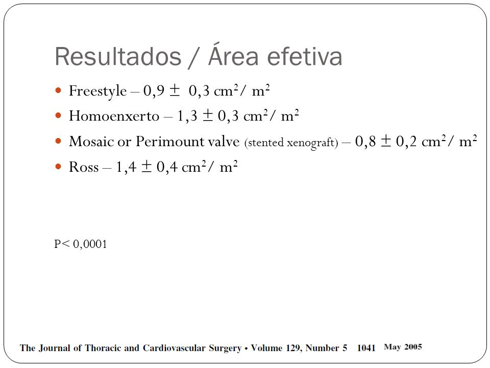 Resultados / Área efetiva Freestyle – 0,9 ± 0,3 cm 2 / m 2 Homoenxerto – 1,3 ± 0,3 cm 2 / m 2 Mosaic or Perimount valve (stented xenograft) – 0,8 ± 0,